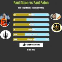 Paul Dixon vs Paul Paton h2h player stats