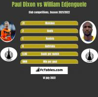 Paul Dixon vs William Edjenguele h2h player stats