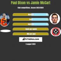 Paul Dixon vs Jamie McCart h2h player stats
