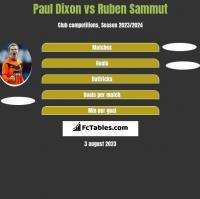 Paul Dixon vs Ruben Sammut h2h player stats