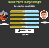 Paul Dixon vs George Stanger h2h player stats