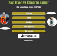 Paul Dixon vs Cameron Harper h2h player stats