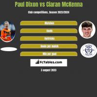 Paul Dixon vs Ciaran McKenna h2h player stats