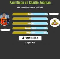 Paul Dixon vs Charlie Seaman h2h player stats
