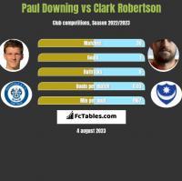 Paul Downing vs Clark Robertson h2h player stats