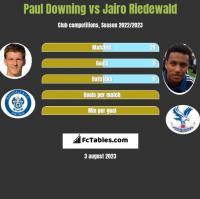 Paul Downing vs Jairo Riedewald h2h player stats