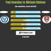 Paul Downing vs Michael Ihiekwe h2h player stats