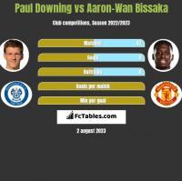 Paul Downing vs Aaron-Wan Bissaka h2h player stats