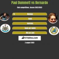 Paul Dummett vs Bernardo h2h player stats