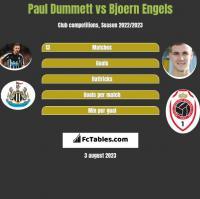 Paul Dummett vs Bjoern Engels h2h player stats