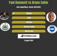 Paul Dummett vs Bruno Saltor h2h player stats
