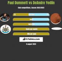 Paul Dummett vs DeAndre Yedlin h2h player stats
