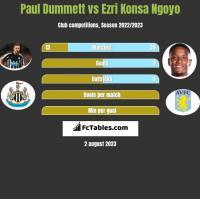 Paul Dummett vs Ezri Konsa Ngoyo h2h player stats