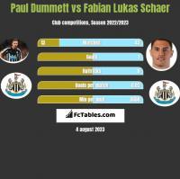 Paul Dummett vs Fabian Lukas Schaer h2h player stats