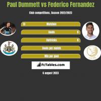Paul Dummett vs Federico Fernandez h2h player stats