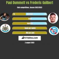 Paul Dummett vs Frederic Guilbert h2h player stats