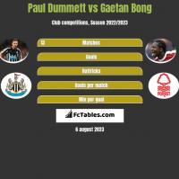 Paul Dummett vs Gaetan Bong h2h player stats