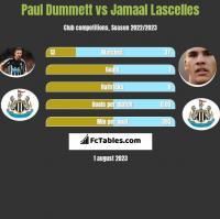 Paul Dummett vs Jamaal Lascelles h2h player stats