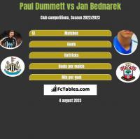 Paul Dummett vs Jan Bednarek h2h player stats