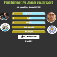 Paul Dummett vs Jannik Vestergaard h2h player stats