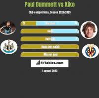 Paul Dummett vs Kiko h2h player stats