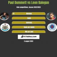 Paul Dummett vs Leon Balogun h2h player stats