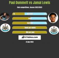 Paul Dummett vs Jamal Lewis h2h player stats