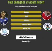 Paul Gallagher vs Adam Reach h2h player stats