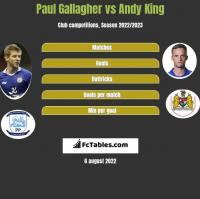 Paul Gallagher vs Andy King h2h player stats