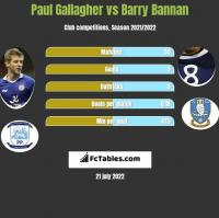 Paul Gallagher vs Barry Bannan h2h player stats
