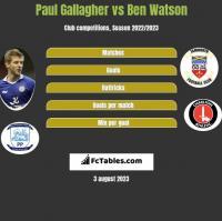 Paul Gallagher vs Ben Watson h2h player stats