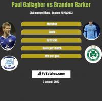 Paul Gallagher vs Brandon Barker h2h player stats