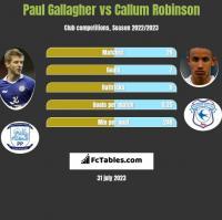 Paul Gallagher vs Callum Robinson h2h player stats