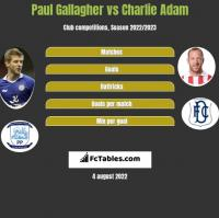 Paul Gallagher vs Charlie Adam h2h player stats