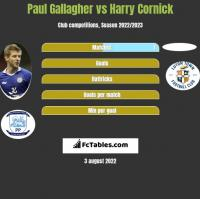 Paul Gallagher vs Harry Cornick h2h player stats