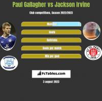 Paul Gallagher vs Jackson Irvine h2h player stats