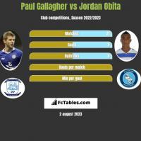 Paul Gallagher vs Jordan Obita h2h player stats