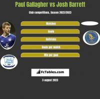 Paul Gallagher vs Josh Barrett h2h player stats