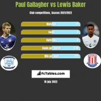 Paul Gallagher vs Lewis Baker h2h player stats
