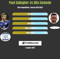 Paul Gallagher vs Alfa Semedo h2h player stats