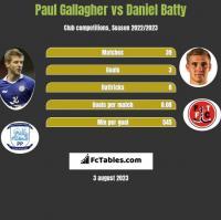 Paul Gallagher vs Daniel Batty h2h player stats