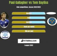 Paul Gallagher vs Tom Bayliss h2h player stats