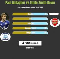 Paul Gallagher vs Emile Smith Rowe h2h player stats