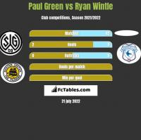 Paul Green vs Ryan Wintle h2h player stats