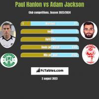 Paul Hanlon vs Adam Jackson h2h player stats