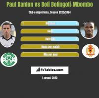 Paul Hanlon vs Boli Bolingoli-Mbombo h2h player stats