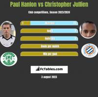 Paul Hanlon vs Christopher Jullien h2h player stats