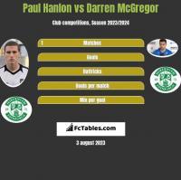 Paul Hanlon vs Darren McGregor h2h player stats