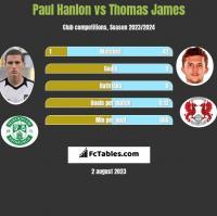 Paul Hanlon vs Thomas James h2h player stats