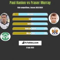 Paul Hanlon vs Fraser Murray h2h player stats